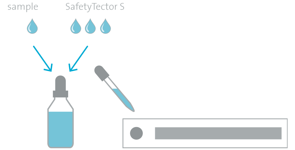 Use of SafetyTector in lateral flow assay
